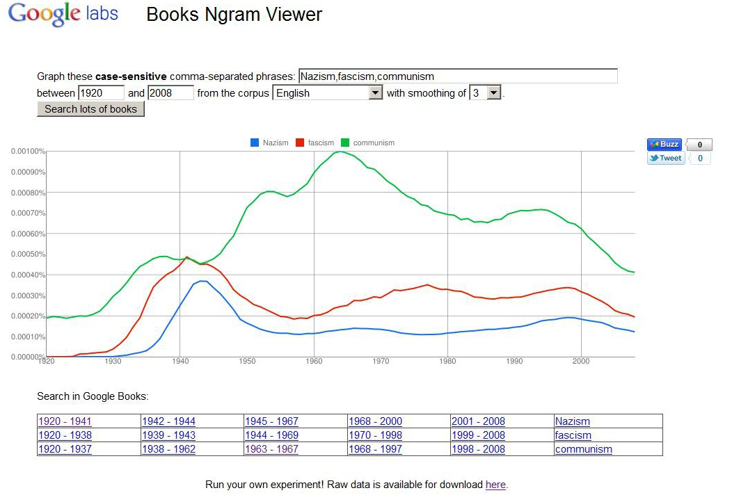 Ngram Viewer