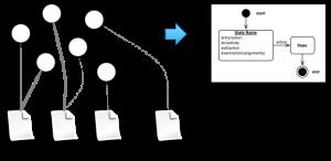 Model of content of legislation