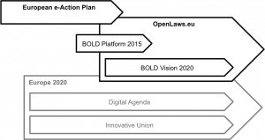 openlaws action plan